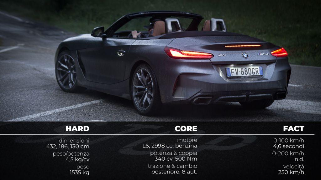 BMW_Z4_HARDCOREFACT