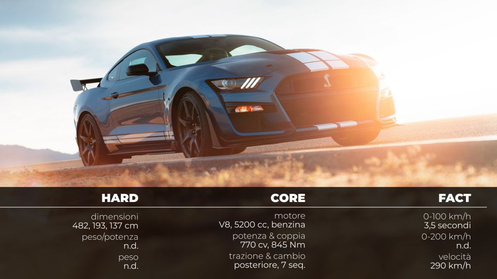FORD_MUSTANG_SHELBY_GT500_HARDCOREFACT