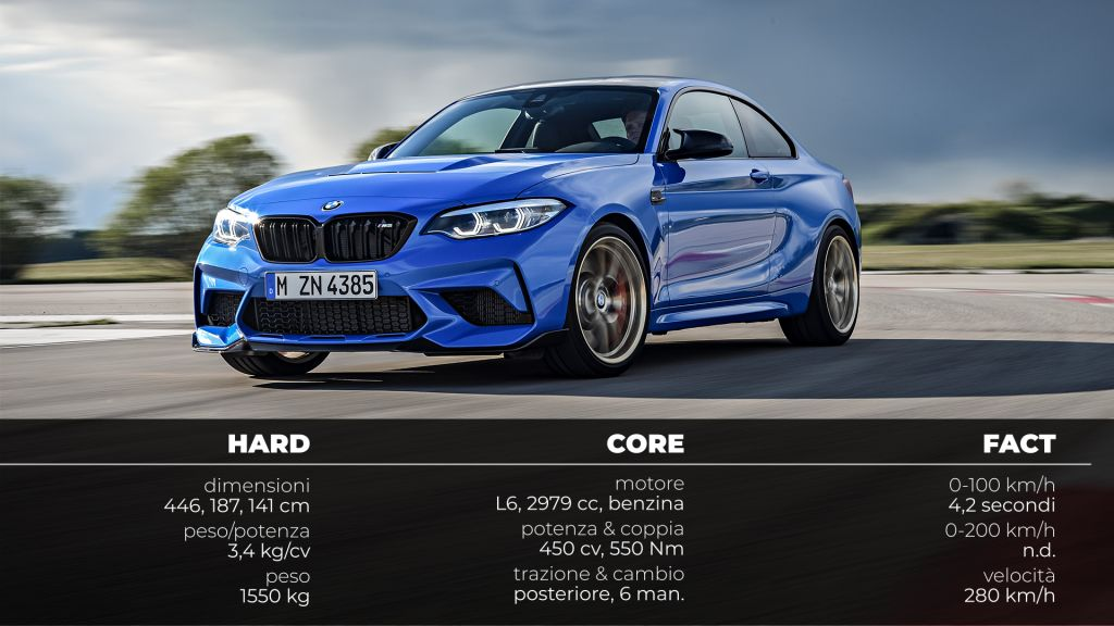 BMW_M2_CS_HARDCOREFACT